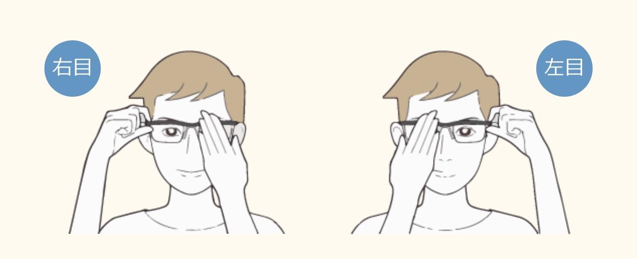 片目を隠してつまみを回し度数調節する図